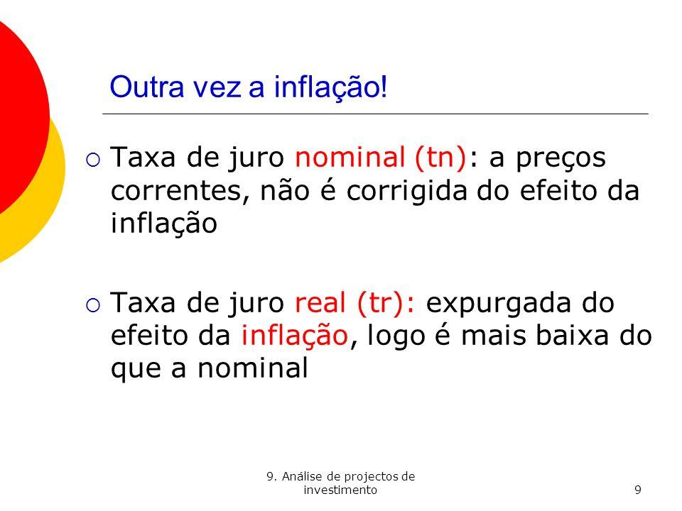 9. Análise de projectos de investimento9 Outra vez a inflação! Taxa de juro nominal (tn): a preços correntes, não é corrigida do efeito da inflação Ta