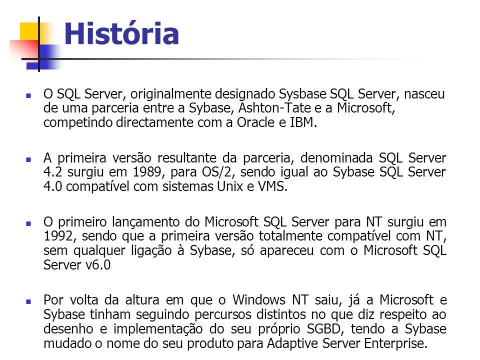 História O SQL Server, originalmente designado Sysbase SQL Server, nasceu de uma parceria entre a Sybase, Ashton-Tate e a Microsoft, competindo direct