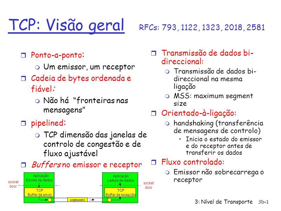 3: Nível de Transporte3b-1 TCP: Visão geral RFCs: 793, 1122, 1323, 2018, 2581 r Transmissão de dados bi- direccional: m Transmissão de dados bi- direc