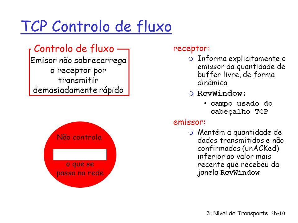 3: Nível de Transporte3b-10 TCP Controlo de fluxo receptor: m Informa explicitamente o emissor da quantidade de buffer livre, de forma dinâmica m RcvW