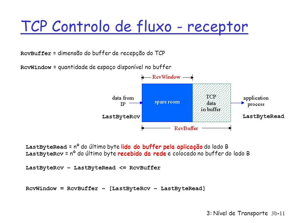 3: Nível de Transporte3b-11 TCP Controlo de fluxo - receptor LastByteRead = nº do último byte lido do buffer pela aplicação do lado B LastByteRcv = nº