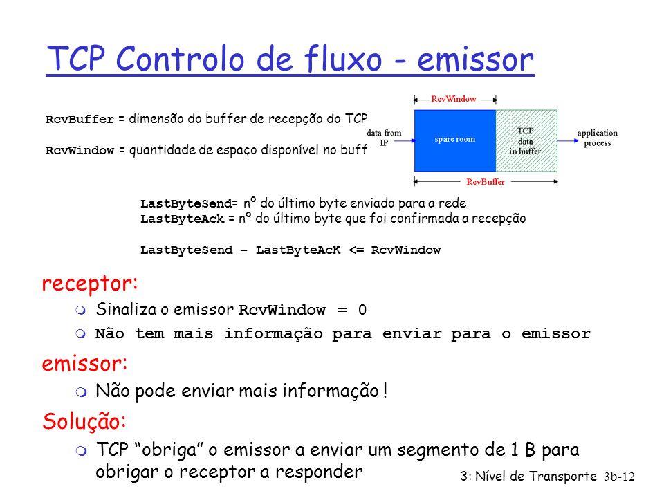 3: Nível de Transporte3b-12 TCP Controlo de fluxo - emissor LastByteSend = nº do último byte enviado para a rede LastByteAck = nº do último byte que f