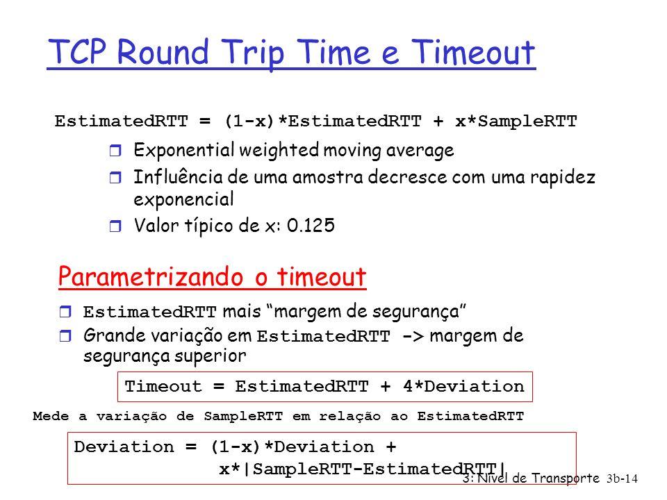 3: Nível de Transporte3b-14 TCP Round Trip Time e Timeout EstimatedRTT = (1-x)*EstimatedRTT + x*SampleRTT r Exponential weighted moving average r Infl