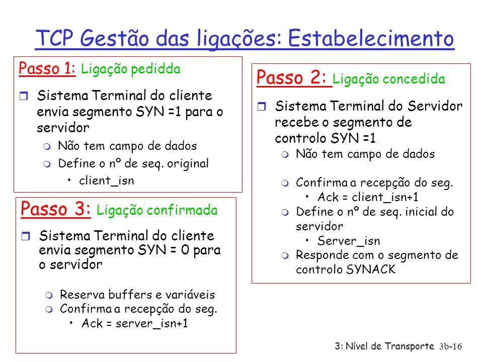 3: Nível de Transporte3b-16 TCP Gestão das ligações: Estabelecimento Passo 1: Ligação pedidda r Sistema Terminal do cliente envia segmento SYN =1 para