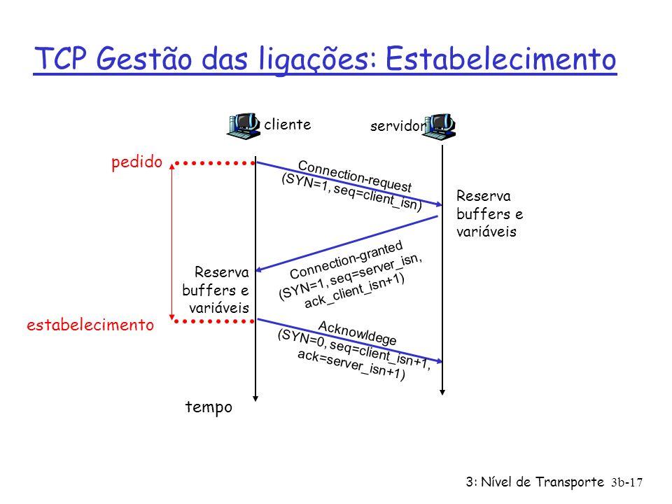 3: Nível de Transporte3b-17 cliente Connection-request (SYN=1, seq=client_isn) servidor Connection-granted (SYN=1, seq=server_isn, ack_client_isn+1) A