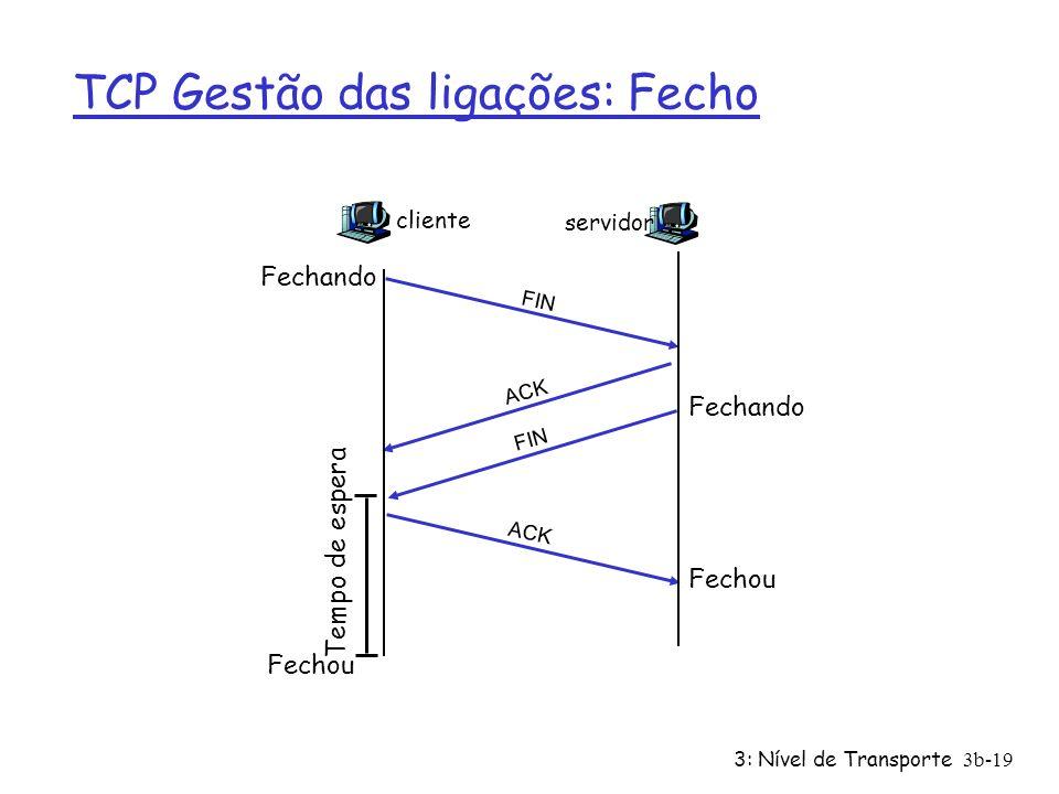 3: Nível de Transporte3b-19 cliente FIN servidor ACK FIN Fechando Fechou Tempo de espera Fechou TCP Gestão das ligações: Fecho