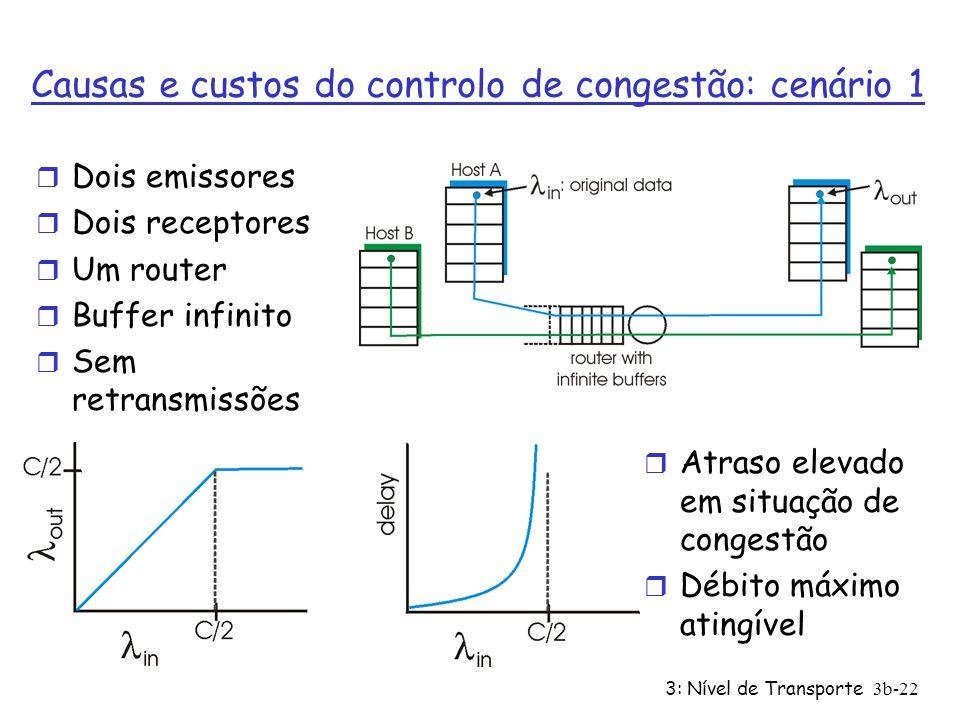 3: Nível de Transporte3b-22 Causas e custos do controlo de congestão: cenário 1 r Dois emissores r Dois receptores r Um router r Buffer infinito r Sem
