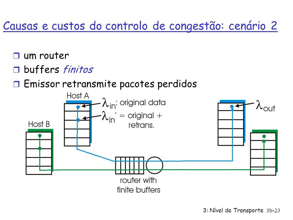3: Nível de Transporte3b-23 r um router r buffers finitos r Emissor retransmite pacotes perdidos Causas e custos do controlo de congestão: cenário 2