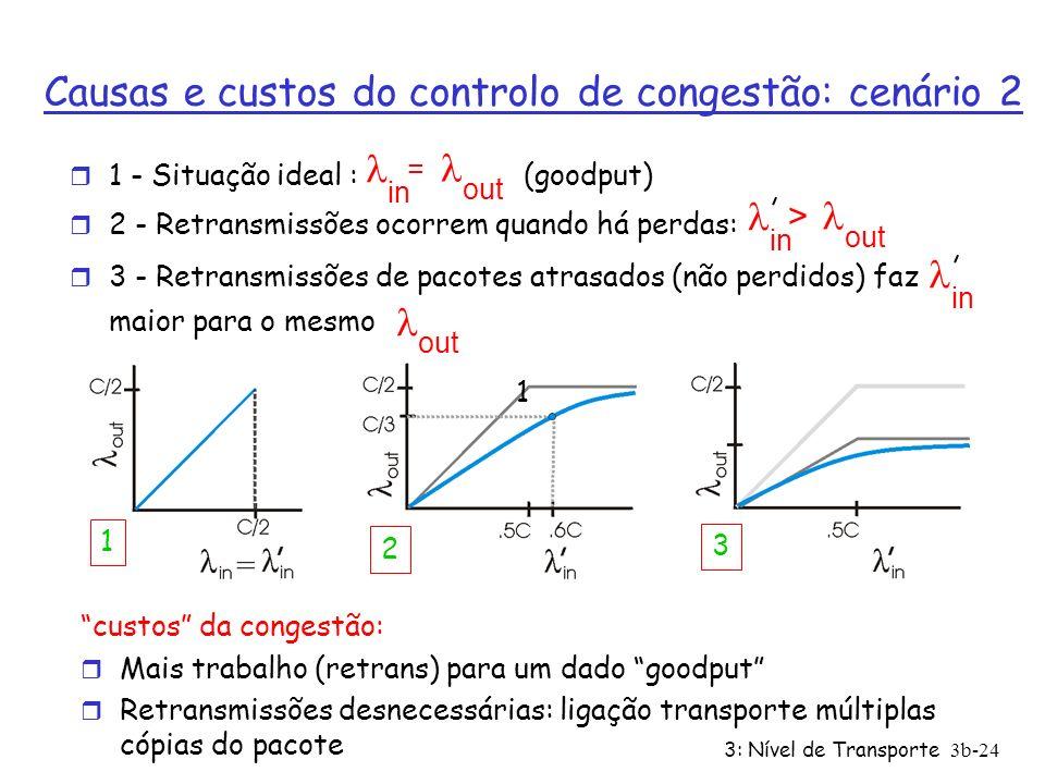 3: Nível de Transporte3b-24 r 1 - Situação ideal : (goodput) r 2 - Retransmissões ocorrem quando há perdas: r 3 - Retransmissões de pacotes atrasados
