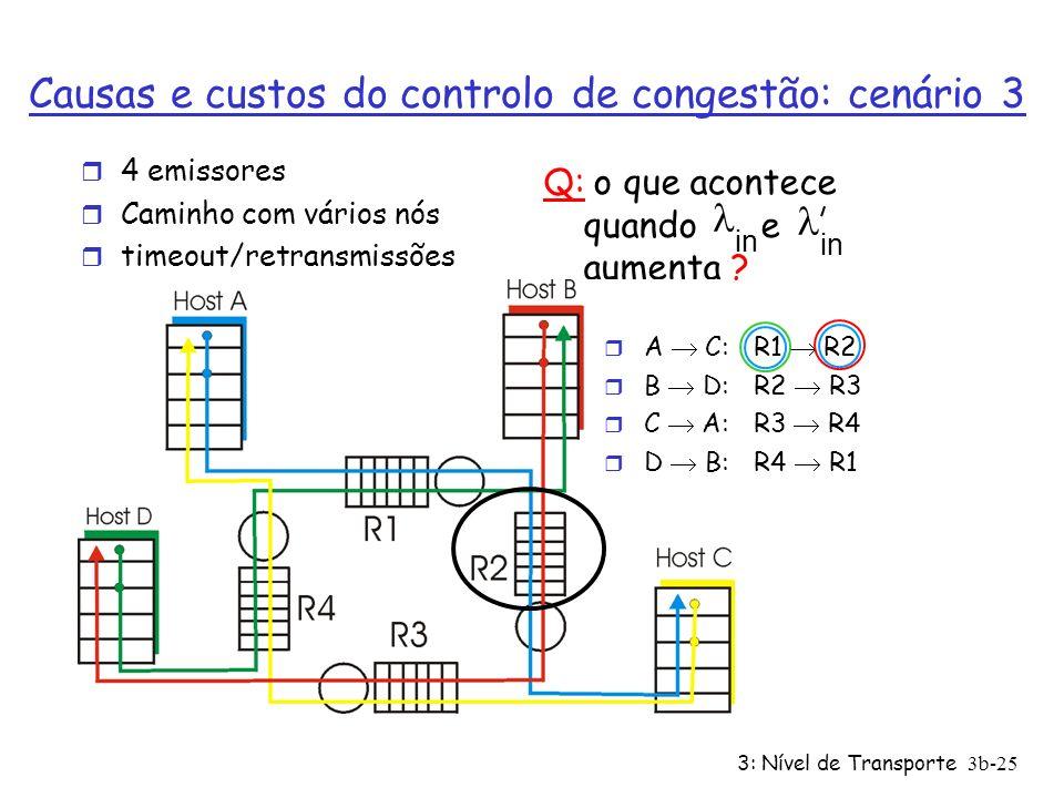 3: Nível de Transporte3b-25 r 4 emissores r Caminho com vários nós r timeout/retransmissões in Q: o que acontece quando e aumenta ? in Causas e custos