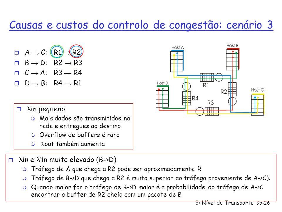3: Nível de Transporte3b-26 Causas e custos do controlo de congestão: cenário 3 r A C: R1 R2 r B D: R2 R3 r C A: R3 R4 r D B: R4 R1 r in pequeno m Mai