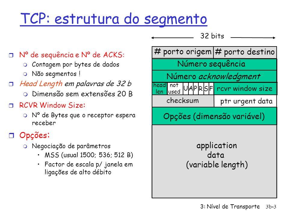 3: Nível de Transporte3b-3 TCP: estrutura do segmento # porto destino 32 bits application data (variable length) Número sequência Número acknowledgmen
