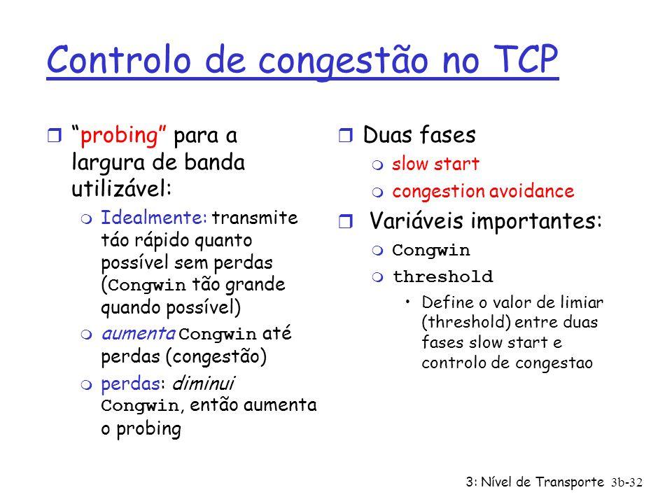 3: Nível de Transporte3b-32 r Duas fases m slow start m congestion avoidance r Variáveis importantes: Congwin threshold Define o valor de limiar (thre