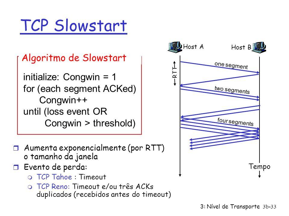 3: Nível de Transporte3b-33 TCP Slowstart r Aumenta exponencialmente (por RTT) o tamanho da janela r Evento de perda: m TCP Tahoe : Timeout m TCP Reno