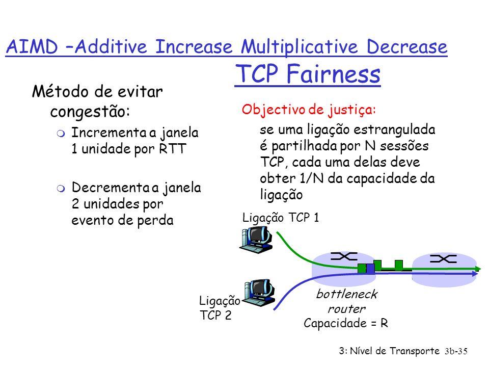 3: Nível de Transporte3b-35 TCP Fairness Objectivo de justiça: se uma ligação estrangulada é partilhada por N sessões TCP, cada uma delas deve obter 1