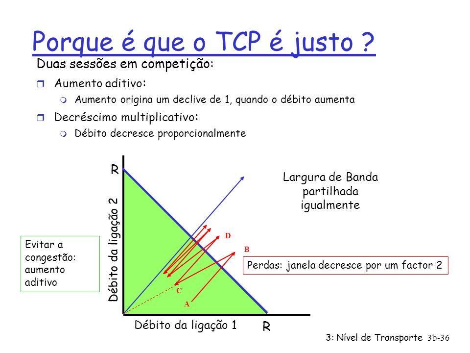 3: Nível de Transporte3b-36 Porque é que o TCP é justo ? Duas sessões em competição: r Aumento aditivo : m Aumento origina um declive de 1, quando o d