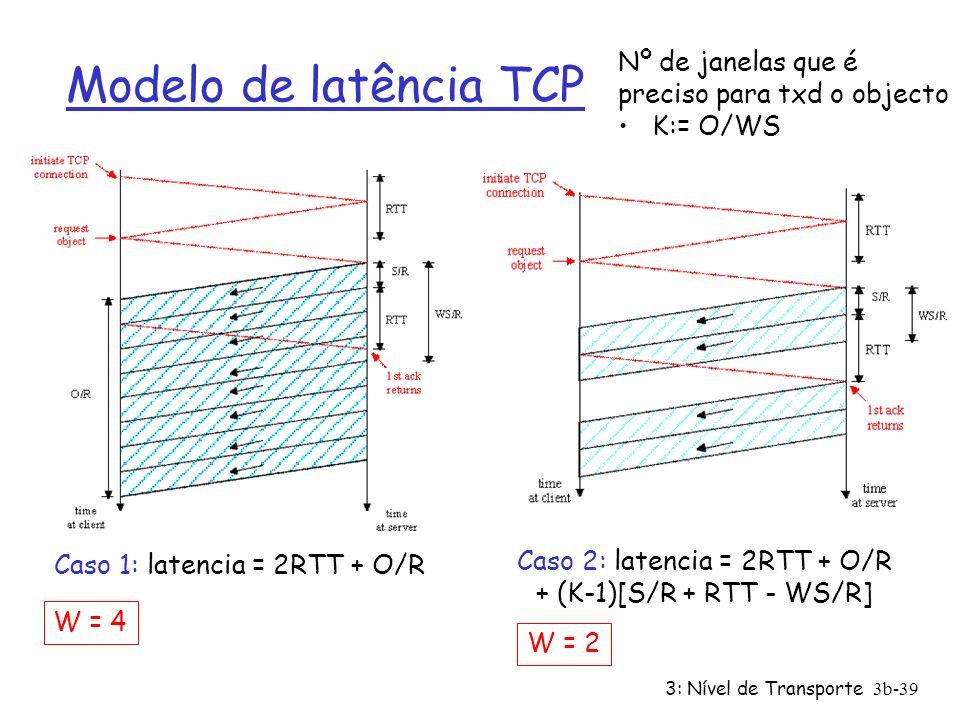 3: Nível de Transporte3b-39 Modelo de latência TCP Caso 1: latencia = 2RTT + O/R Caso 2: latencia = 2RTT + O/R + (K-1)[S/R + RTT - WS/R] Nº de janelas