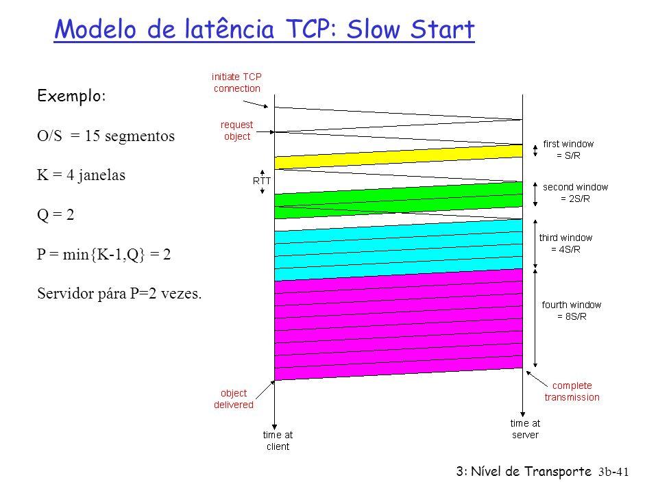 3: Nível de Transporte3b-41 Exemplo: O/S = 15 segmentos K = 4 janelas Q = 2 P = min{K-1,Q} = 2 Servidor pára P=2 vezes. Modelo de latência TCP: Slow S