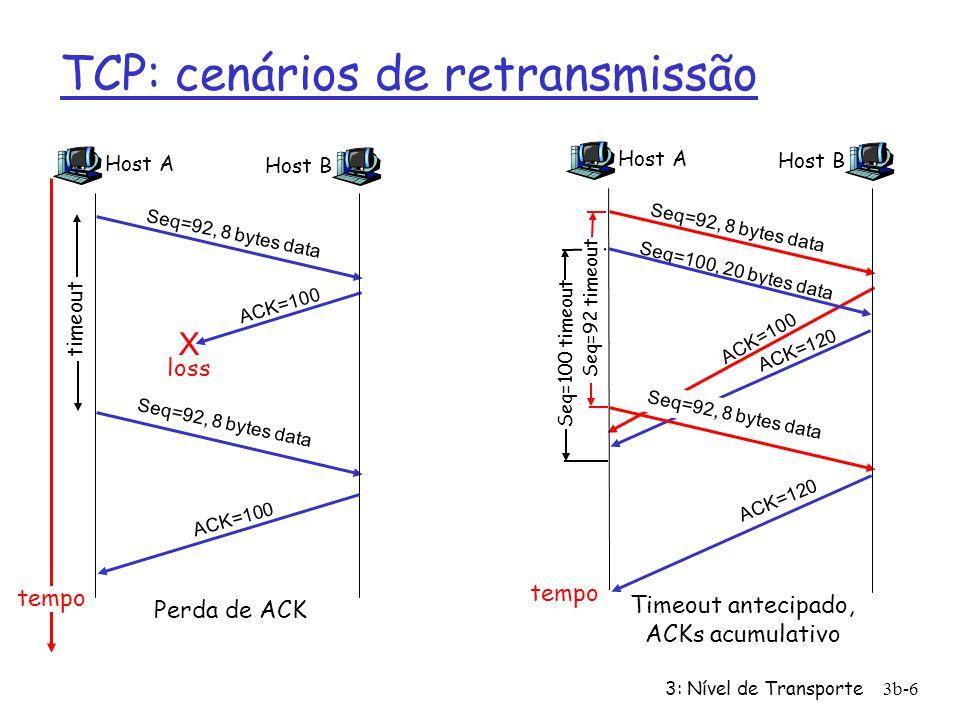 3: Nível de Transporte3b-6 TCP: cenários de retransmissão Host A Seq=92, 8 bytes data ACK=100 loss timeout tempo Perda de ACK Host B X Seq=92, 8 bytes