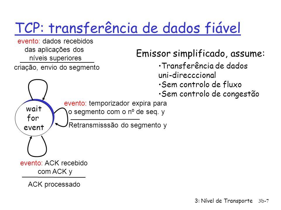 3: Nível de Transporte3b-7 TCP: transferência de dados fiável Emissor simplificado, assume: wait for event wait for event evento: dados recebidos das