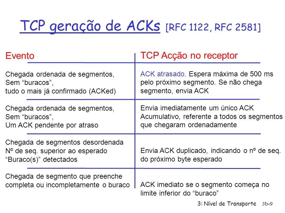 3: Nível de Transporte3b-9 TCP geração de ACKs [RFC 1122, RFC 2581] Evento Chegada ordenada de segmentos, Sem buracos, tudo o mais já confirmado (ACKe
