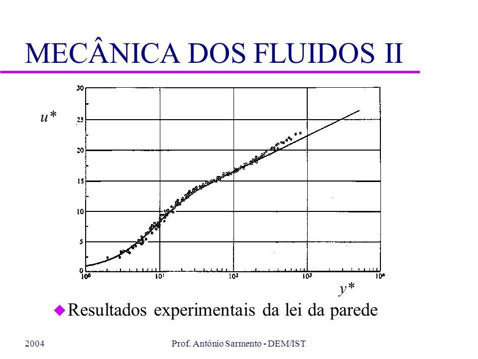 2004Prof. António Sarmento - DEM/IST MECÂNICA DOS FLUIDOS II u Resultados experimentais da lei da parede y* u*