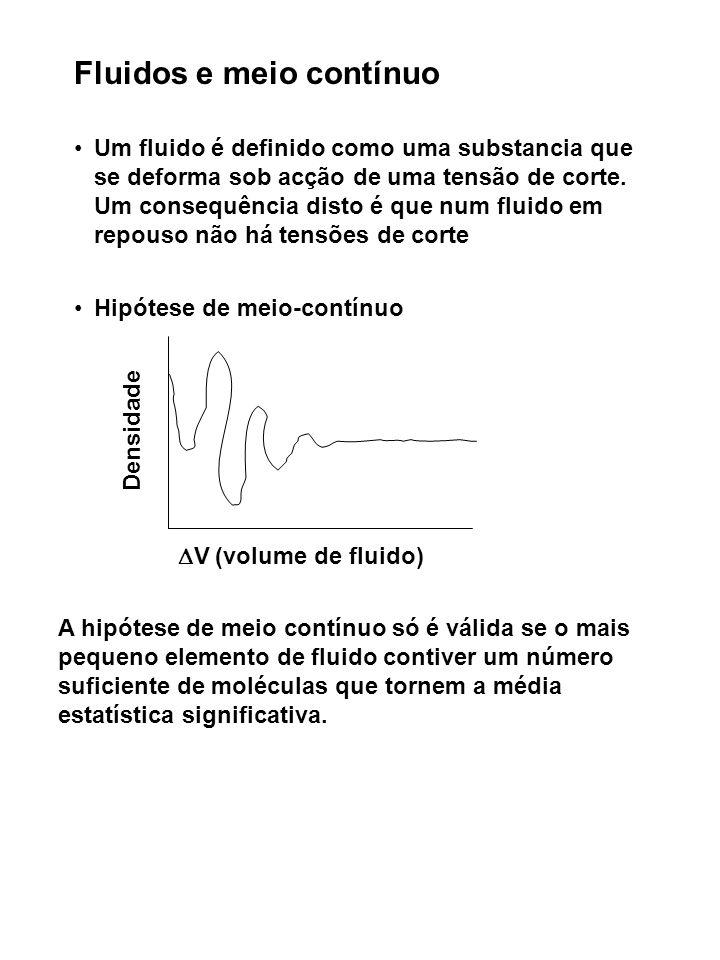 Hidrostática Forças de pressão que actuam num elemento de fluido estático.