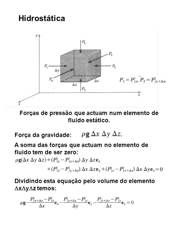 Quando o volume do elemento tende para zero, x, y, z tendem também para zero e no limite temos: Recordando a definição de derivada, a equação anterior transforma-se em: Introduzindo o operador gradiente temos a equação fundamental da hidrostática: Exercício: