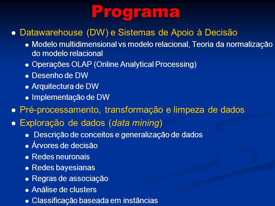 Objectivo Geral de um DW Acumular informação para produzir indicadores de negócio que permitam tomar decisões