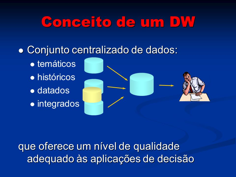 Arquitectura geral SAD Data Sources Operational DBs other sources Analysis Query Reports Data mining Front-End Tools OLAP Engine Serve OLAP Server Data Warehouse Extract Transform Load Refresh Metadata Data Marts Data Storage