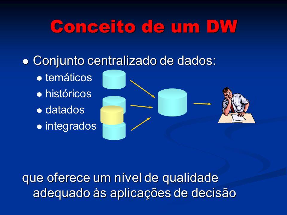 Conceito de um DW Conjunto centralizado de dados: Conjunto centralizado de dados: temáticos históricos datados integrados que oferece um nível de qual