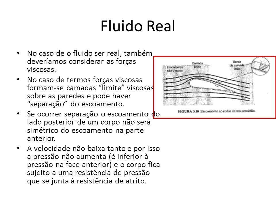 Fluido Real No caso de o fluido ser real, também deveríamos considerar as forças viscosas. No caso de termos forças viscosas formam-se camadas limite