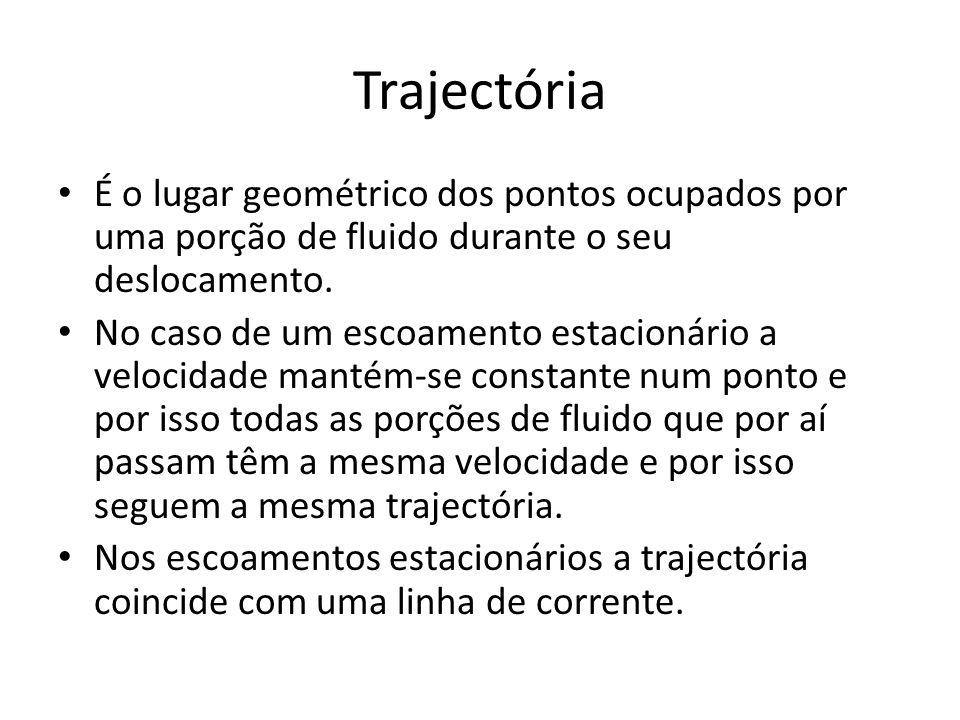 Trajectória É o lugar geométrico dos pontos ocupados por uma porção de fluido durante o seu deslocamento. No caso de um escoamento estacionário a velo