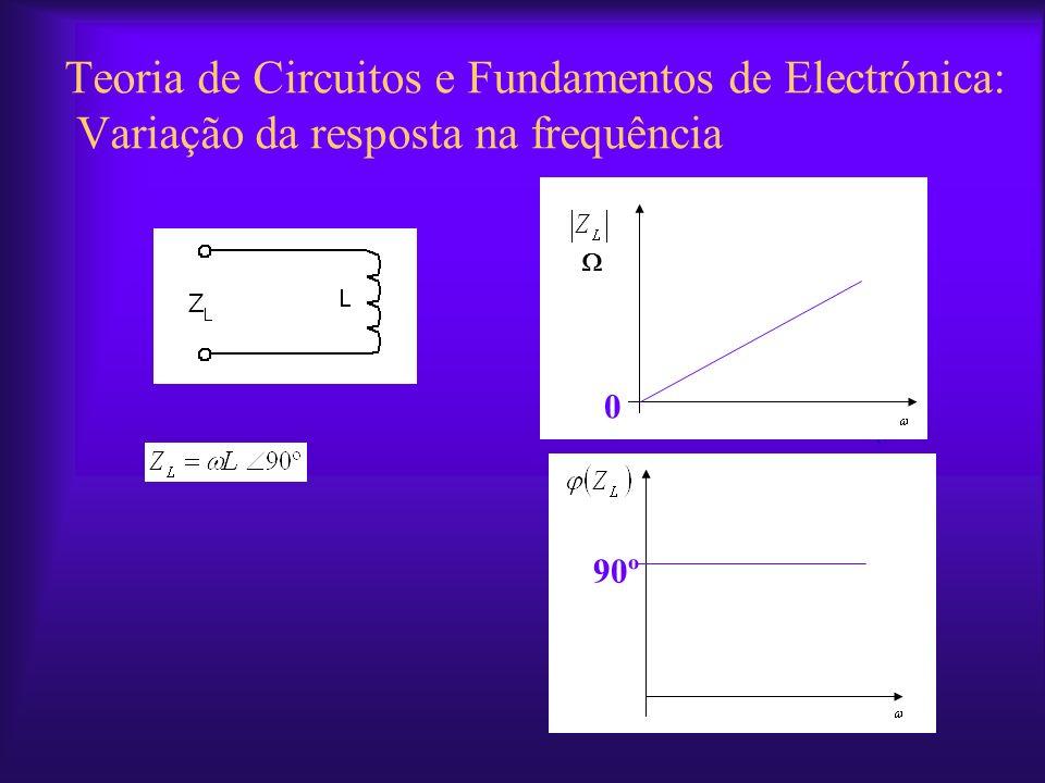Teoria de Circuitos e Fundamentos de Electrónica: Variação da resposta na frequência 0 90º