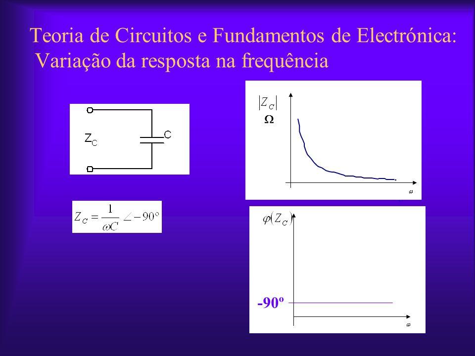 Teoria de Circuitos e Fundamentos de Electrónica: Variação da resposta na frequência -90º