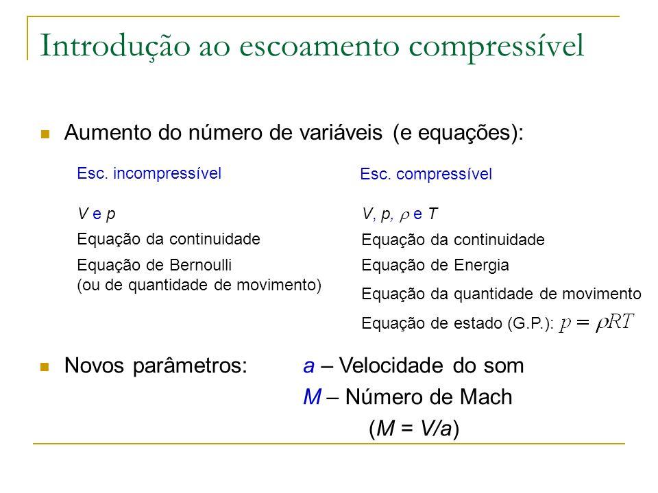Introdução ao escoamento compressível Aumento do número de variáveis (e equações): Esc. incompressível Esc. compressível V e pV e p Equação da continu