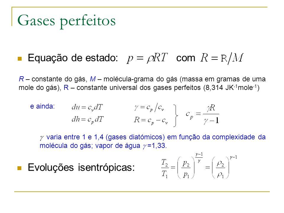 Gases perfeitos Equação de estado: com R – constante do gás, M – molécula-grama do gás (massa em gramas de uma mole do gás), R – constante universal d