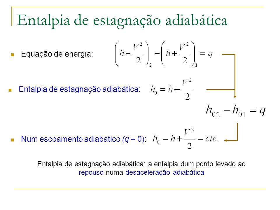 Entalpia de estagnação adiabática: Equação de energia: Num escoamento adiabático (q = 0): Entalpia de estagnação adiabática: a entalpia dum ponto leva
