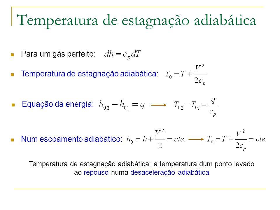 Temperatura de estagnação adiabática: Temperatura de estagnação adiabática Para um gás perfeito: Num escoamento adiabático: Temperatura de estagnação
