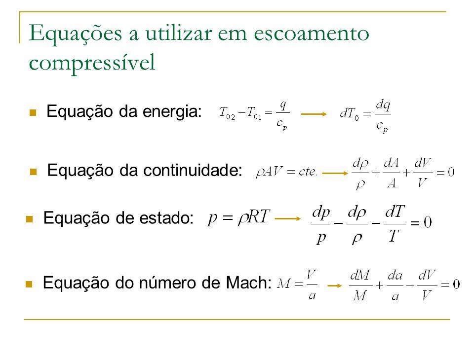 Equações a utilizar em escoamento compressível Equação da energia: Equação da continuidade: Equação de estado: Equação do número de Mach: