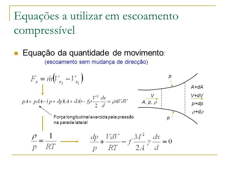 Equações a utilizar em escoamento compressível Equação da quantidade de movimento : V V+dV A, p, A+dA p+dp +d (escoamento sem mudança de direcção) p p