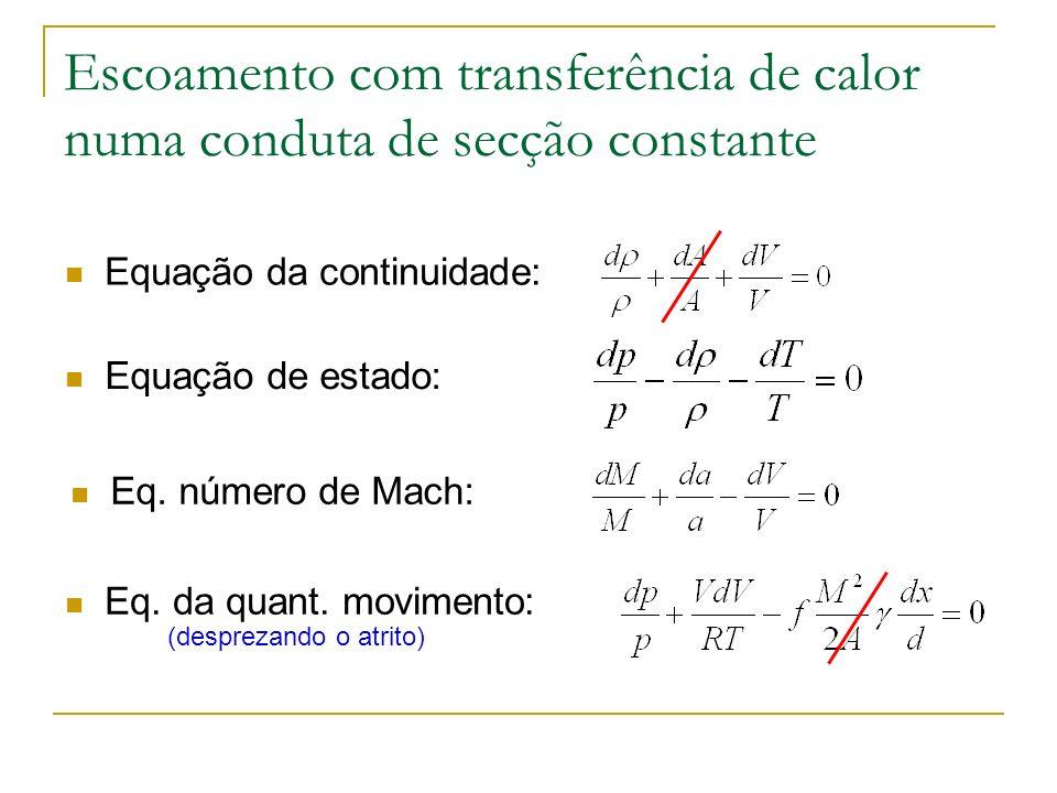 Escoamento com transferência de calor numa conduta de secção constante Equação da continuidade: Equação de estado: Eq. número de Mach: Eq. da quant. m