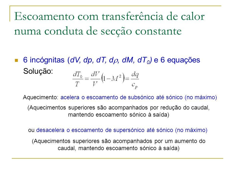 Escoamento com transferência de calor numa conduta de secção constante 6 incógnitas (dV, dp, dT, d, dM, dT 0 ) e 6 equações Solução: Aquecimento: acel