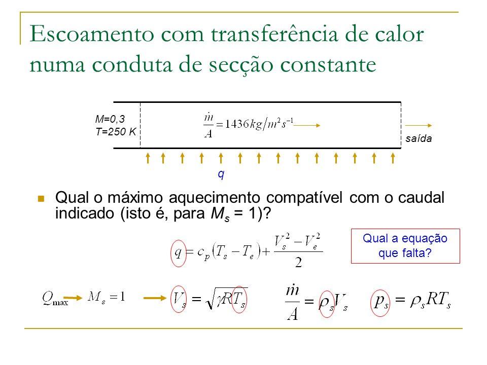 Escoamento com transferência de calor numa conduta de secção constante Qual o máximo aquecimento compatível com o caudal indicado (isto é, para M s =