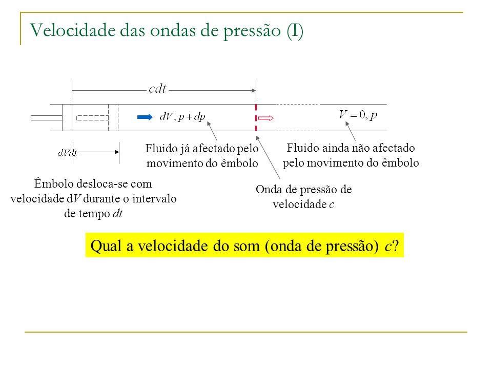 Fluido não afectado pelo movimento do êmbolo Velocidade das ondas de pressão (II) Onda de pressão de velocidade estacionária Num referencial fixo à frente de onda (para tornar o problema estacionário) 1 2 Balanço de massa ao VC limitado pelas secções 1 e 2: Balanço de quantidade de movimento ao VC: Fluido afectado pelo movimento do êmbolo x