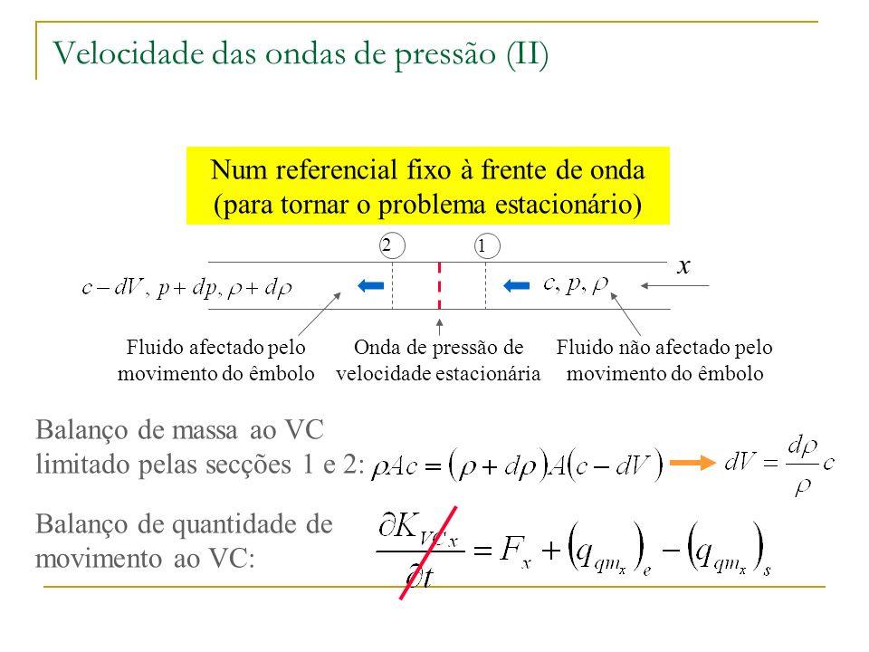 Velocidade das ondas de pressão (III) 1 2 Balanço de massa ao VC limitado pelas secções 1 e 2: Balanço de quantidade de movimento ao VC: x