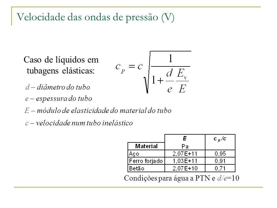 Caso de líquidos em tubagens elásticas: Velocidade das ondas de pressão (V) Condições para água a PTN e d/e=10 d – diâmetro do tubo e – espessura do t
