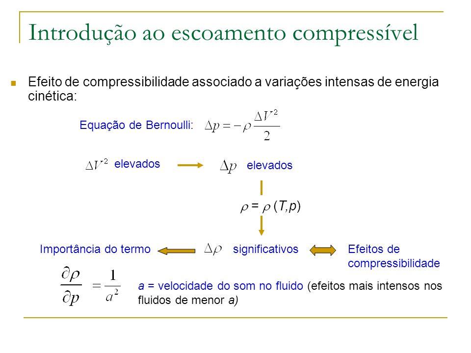 Introdução ao escoamento compressível Efeito de compressibilidade associado a variações intensas de energia cinética: Equação de Bernoulli: elevados =