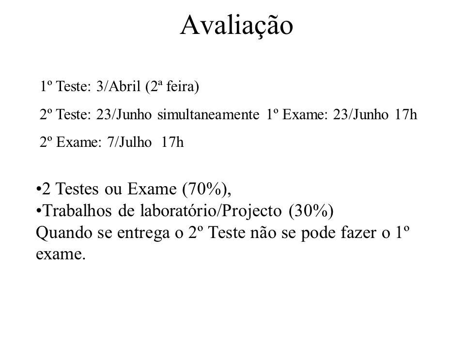Avaliação 2 Testes ou Exame (70%), Trabalhos de laboratório/Projecto (30%) Quando se entrega o 2º Teste não se pode fazer o 1º exame. 1º Teste: 3/Abri