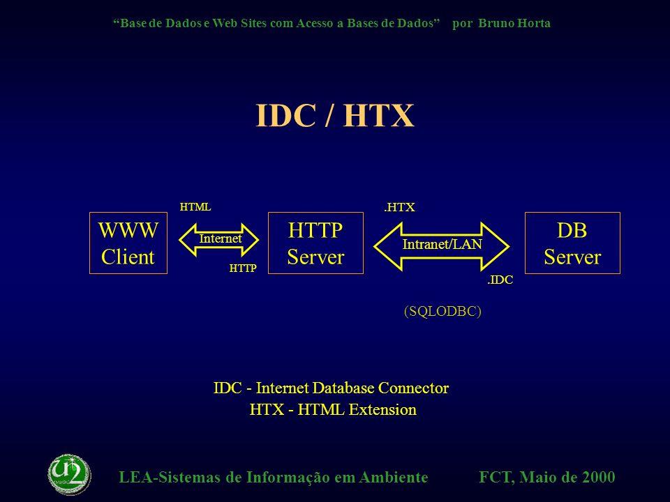 LEA-Sistemas de Informação em Ambiente FCT, Maio de 2000 Base de Dados e Web Sites com Acesso a Bases de Dados por Bruno Horta CGI Linguagens utilizadas: –PERL – C, C++ –Shell Scripts –VBasic CGISQL.pl Exemplo: